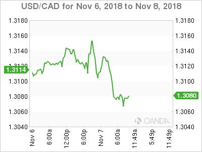 USD/CAD for Nov. 6-8, 2018.