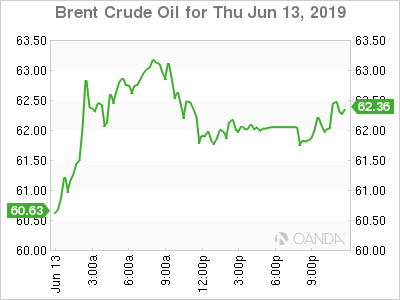 Brent crude for June 13, 2019.