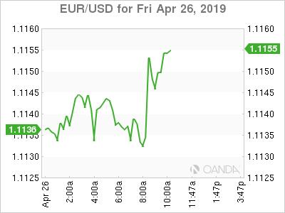 EUR/USD for April 26, 2019.
