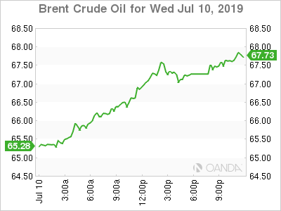 Brent crude for July 10, 2019.