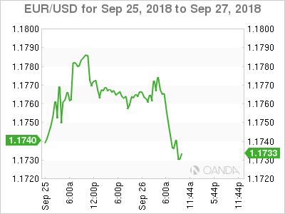 EUR/USD for Sept. 25-27, 2018.
