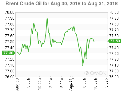 Brent crude for Aug. 30-31, 2018.