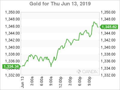 Gold for June 13, 2019.