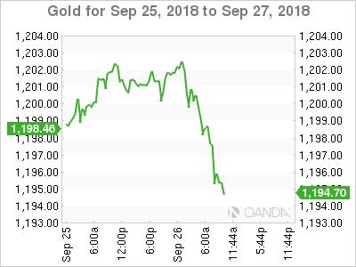 Gold for Sept. 25-27, 2018.