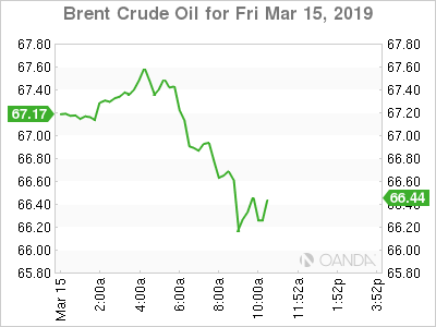 Brent crude for March 15, 2019.