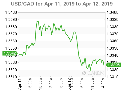 USD/CAD for April 11-12, 2019.
