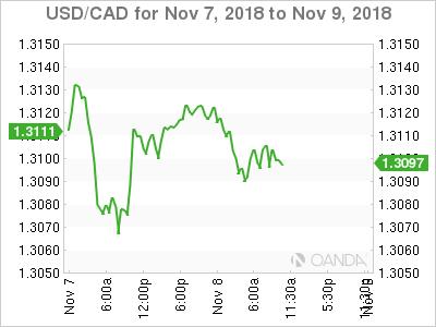 USD/CAD for Nov. 7-9, 2018.