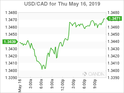USD/CAD for May 16, 2019