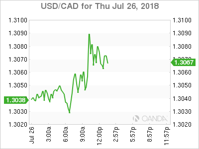 USD/CAD for July 26, 2018.