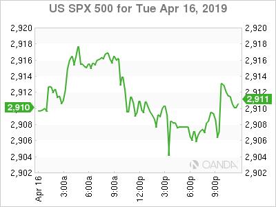 U.S. SPX 500 for April 16, 2019.