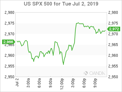 US SPX 500 for July 2, 1019.